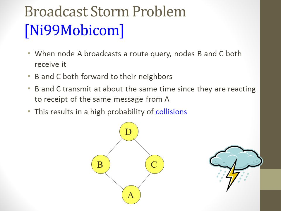 Broadcast Storm Problem [Ni99Mobicom]